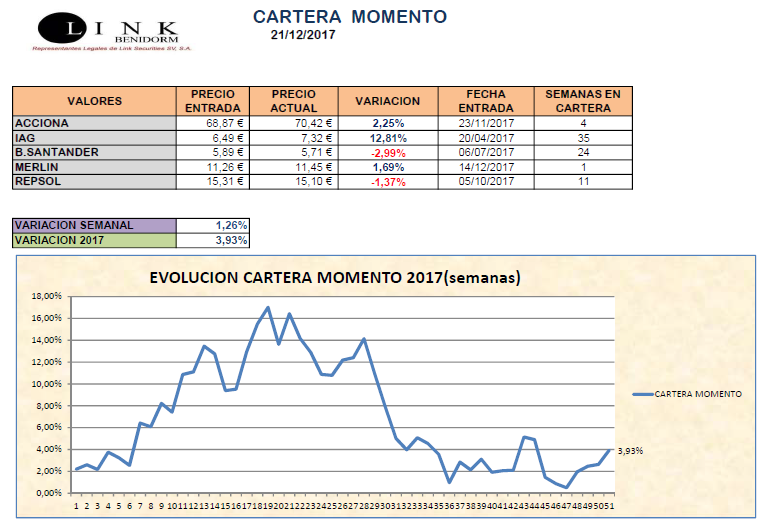 Cartera-Momento-20172107