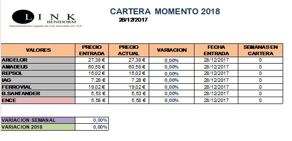 Cartera Momento 2018