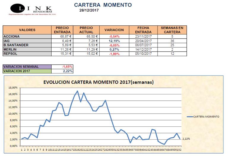 Cartera-Momento-28122017