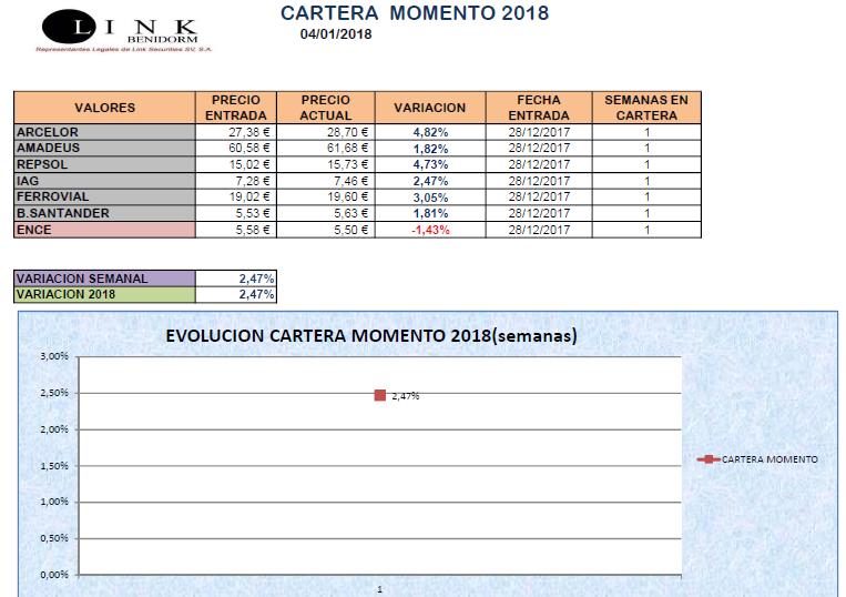 cartera-momento-20180401