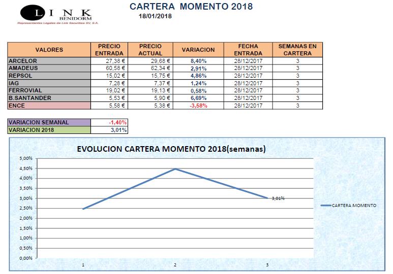 Cartera_Momento_18012018